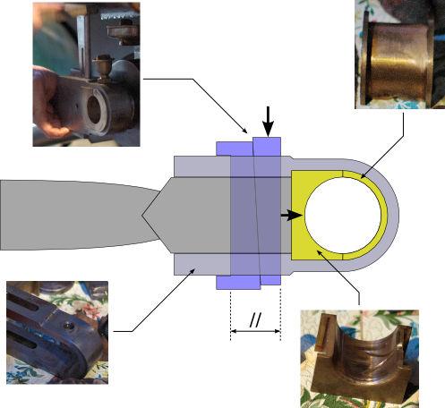 Schéma du système